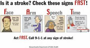 Basic Facts about Stroke Stroke