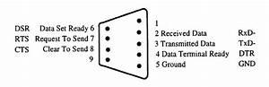 Microcontroller Serial Communications Rs232 68hc11 Mc68hc11f1