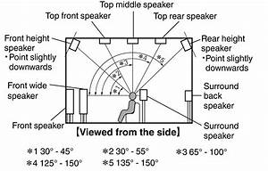 Speaker Installation Sr7009
