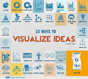 Infographics - Powerpoint For Posters
