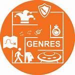 Reading Elementary Icon Resources Genre International