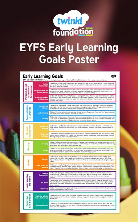 early learning goals  eyfs  early learning