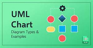 Uml Diagram Types Guide  Learn More About Tools  Examples