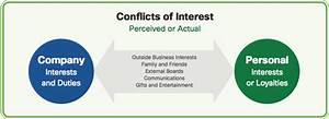 I Avoid Conflicts Of Interest