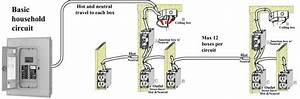 New Commercial Electrical Wiring Diagrams