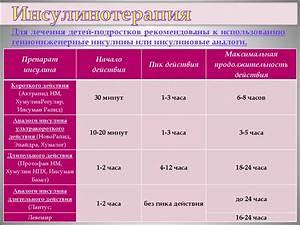 Препарат для печени при похудении