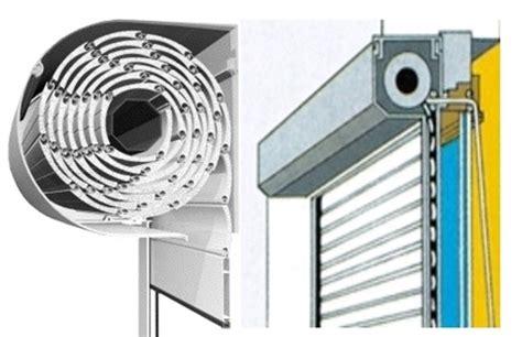 rolladengurt austauschen bei außenkasten vorbaurolladen gurt wechseln montage vorbaurolladen schrittweise anleitung rolladengurt