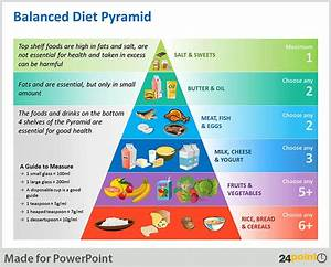 Balanced Diet Chart For Men Free Balanced Diet Chart Download Free Clip Art Free