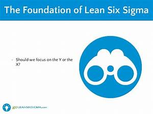 Lean Six Sigma Root Causes