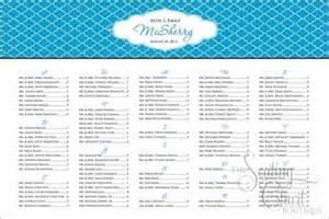 Wedding Planning Timeline Checklist