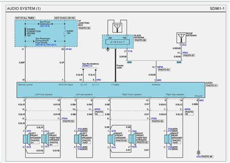 2004 kia sorento radio wiring diagram vivresaville