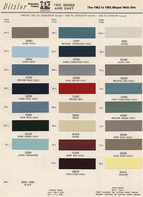 mopar interior paint codes psoriasisguru