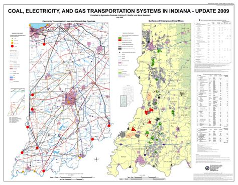 Coal, electricity, and gas transportation systems in ...