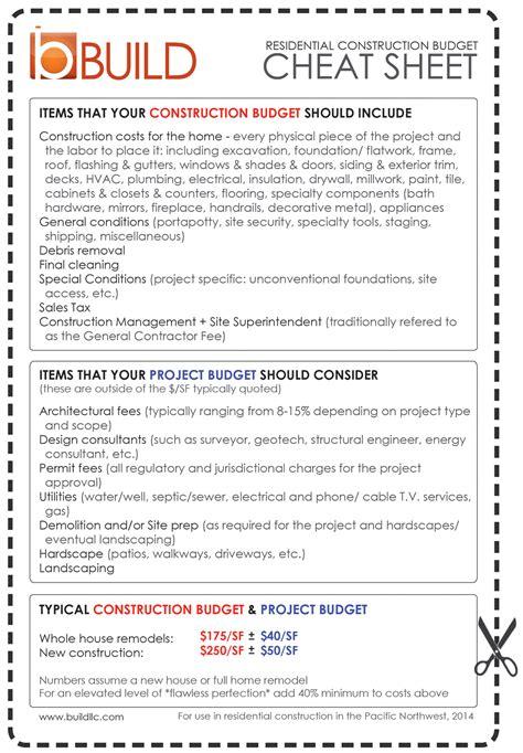 construction budget cheat sheet custom home magazine