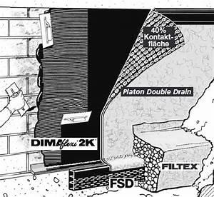 Abdichtung Gegen Drückendes Wasser : emg ag dimaflexi2k marken produkte und marken systeme f r den rohbau ~ Orissabook.com Haus und Dekorationen