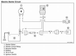 Kawasaki Mule Ignition Wiring Diagram Sample