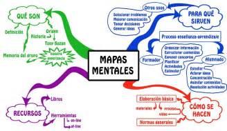 Resultado de imagen de pdf MAPAS CONCEPTUALES Y MAPAS MENTALES
