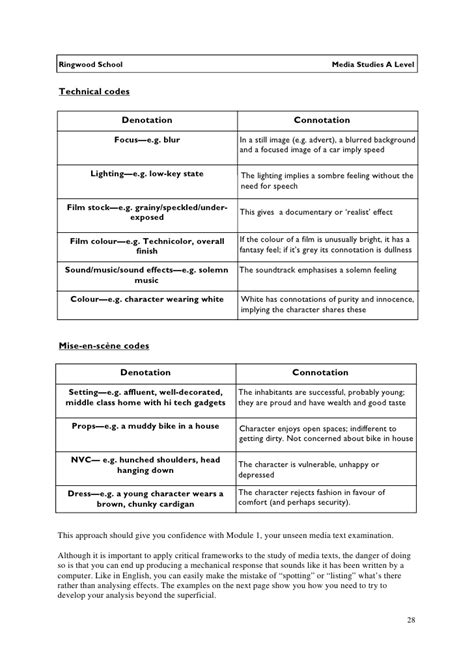 connotation denotation worksheets worksheets for all