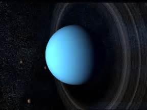 Uranus Moons and Rings