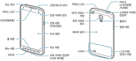diagrams specs of the galaxy s4 active with snapdragon 800 leak gsmarena news