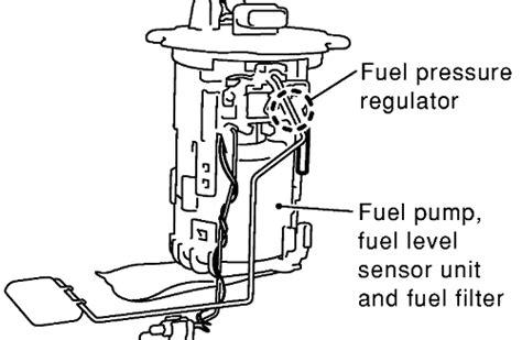 Mitsubishi Pressure Sending Unit Wiring Diagram by Repair Guides Fuel Level Sending Unit Removal