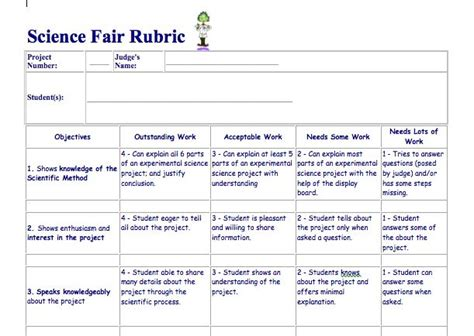 science fair project rubric elementary   copy