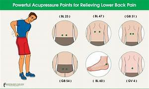 Effective Acupressure Points To Relieve Lower Back Pain