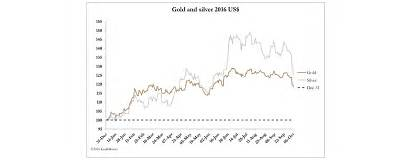 Macleod Alasdair Metals Precious Goldmoney Silver Massive