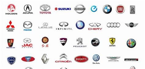 Top 20 Most Valuable Automobile Brands Ranking Released