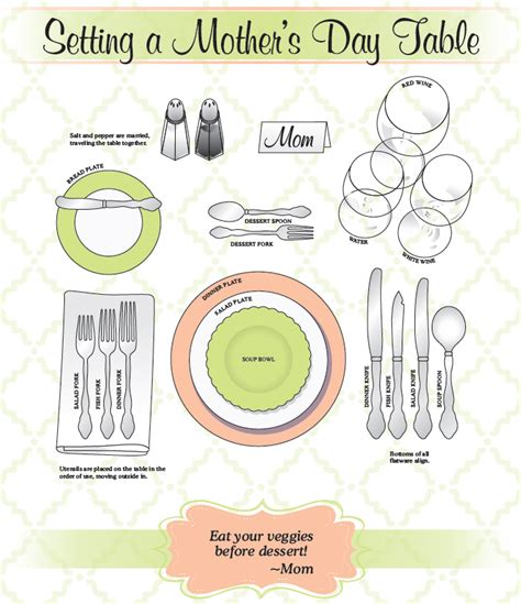 Formal Dinner Table Setting Ideas Setting The Perfect Table On Mother 39 S Day