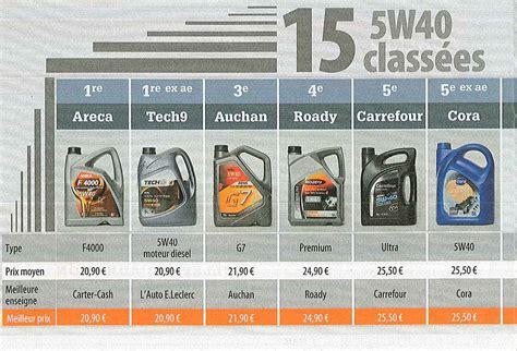 si鑒e auto comparatif l 39 huile areca 5w40 classée n 1 par auto plus