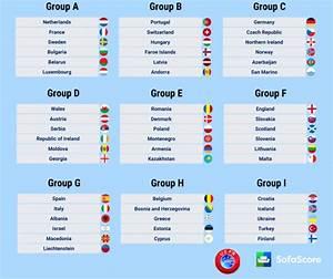FIFA 2018 World Cup qualifying - UEFA insight - SofaScore News