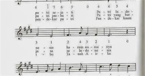 not angka lir ilir not angka lagu ibu kita kartini kumpulan not angka lagu