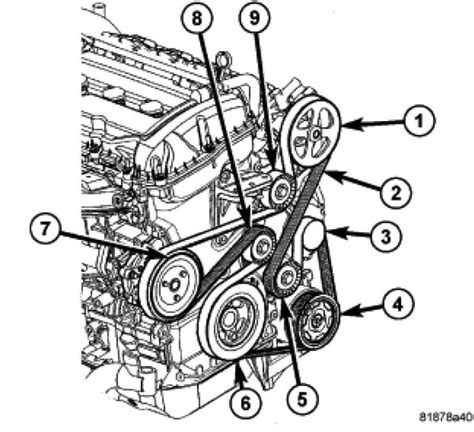 Dodge Caliber Engine Problems Downloaddescargar