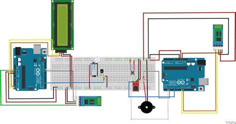 server wiring diagram wiring diagram