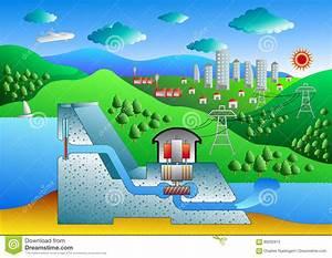 Hydroelectric Dam Diagram Stock Vector