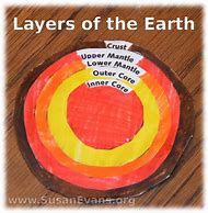 Best Earths Layers Ideas And Images On Bing Find What Youll Love