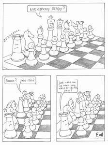 Blank Chess Board Diagram