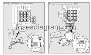 Fuse Box Diagram Mitsubishi Grandis