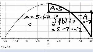 Steuerklasse 1 Abzüge Berechnen : mathe oberstufe part 18 das integral fl chenbilanz und fl che berechnen youtube ~ Themetempest.com Abrechnung