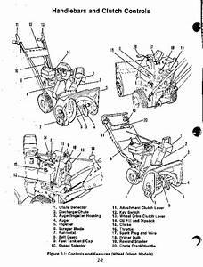 Ariens Sno Thro 932 Series Snow Blower Repair Manual
