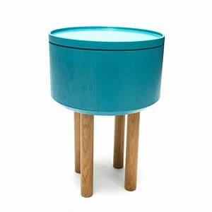 Table D Appoint Blanche : quelques liens utiles ~ Teatrodelosmanantiales.com Idées de Décoration