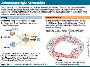 Kernfusion Energie Berechnen : wendelstein 7 x in greifswald erzeugt erstes plasma ~ Themetempest.com Abrechnung