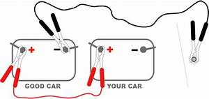 How To Jump Start A Car With Jumper Cables  Dead Battery