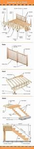 334 Best Patio Ideas Images On Pinterest