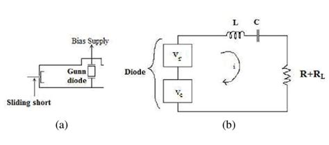 Diagram Of A Diode by A Schematic Diagram Of Gunn Diode Oscillator B Series