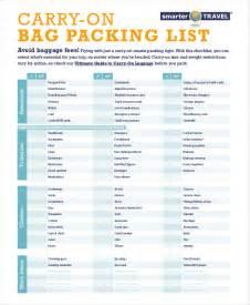 Travel Packing List Checklist
