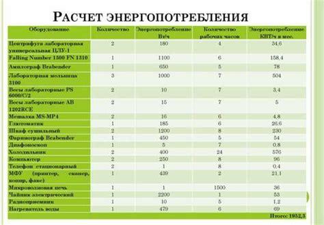 MSI Россия . Калькулятор источника питания