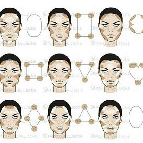 tipos de rostro para iluminaciones gabriela zangarini zapata