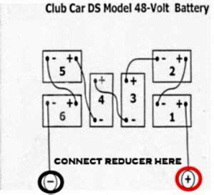 Wiring Diagram For 48 Volt Yamaha Golf Cart by Yamaha 48 Volt Club Car Wiring Diagram Imageresizertool